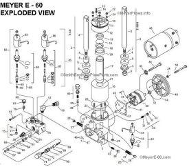 Boss Snow Plow Hydraulic Schematic in addition Western Plow Parts Diagram besides Meyer Plow Light Wiring Diagram besides Dixon 4422 Wiring Diagram further Meyer Snow Plow Parts Diagram. on meyers plow wiring diagram